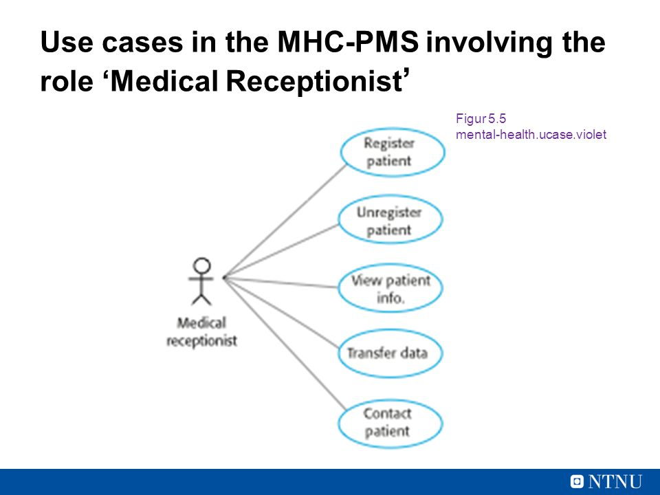 Use cases in the MHC-PMS involving the role 'Medical Receptionist'