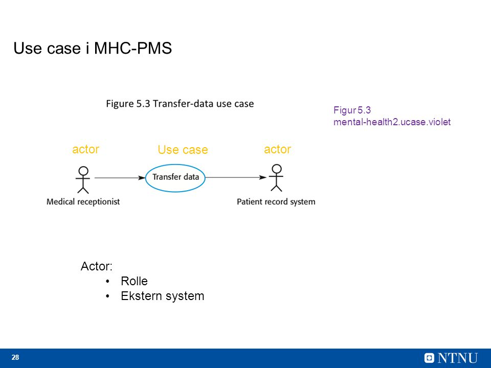 Use case i MHC-PMS actor Use case actor Actor: Rolle Ekstern system