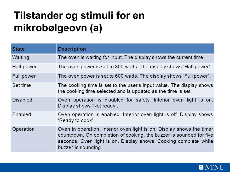 Tilstander og stimuli for en mikrobølgeovn (a)