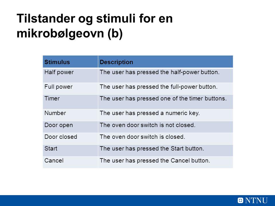 Tilstander og stimuli for en mikrobølgeovn (b)