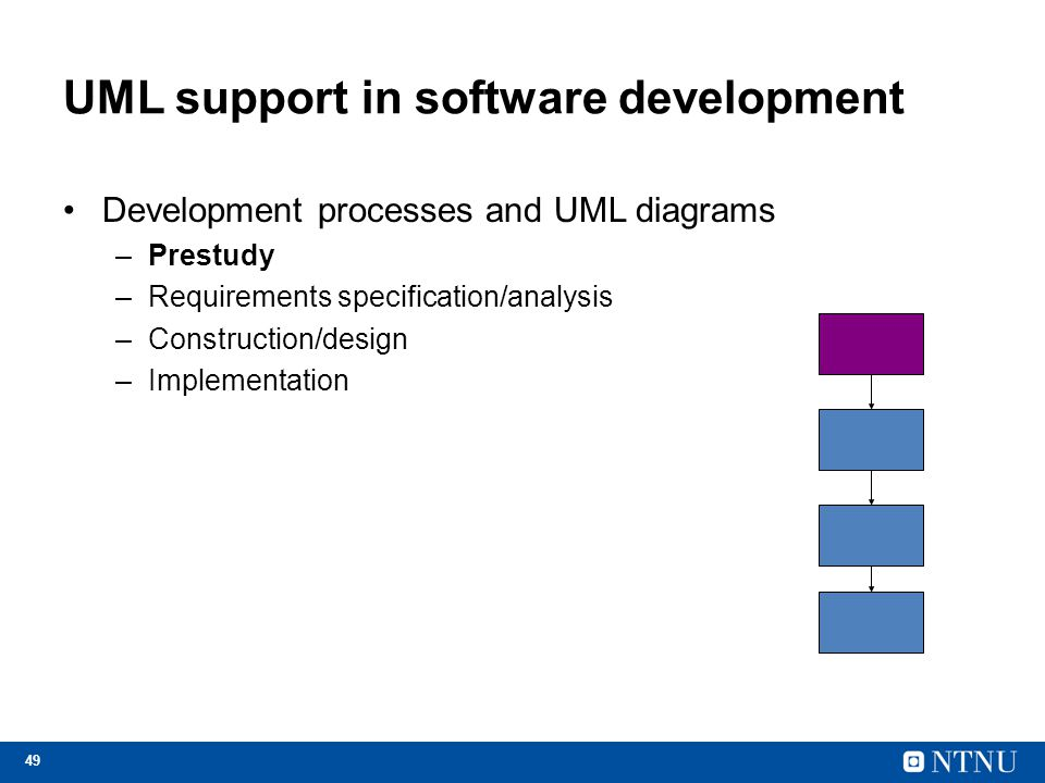 UML support in software development