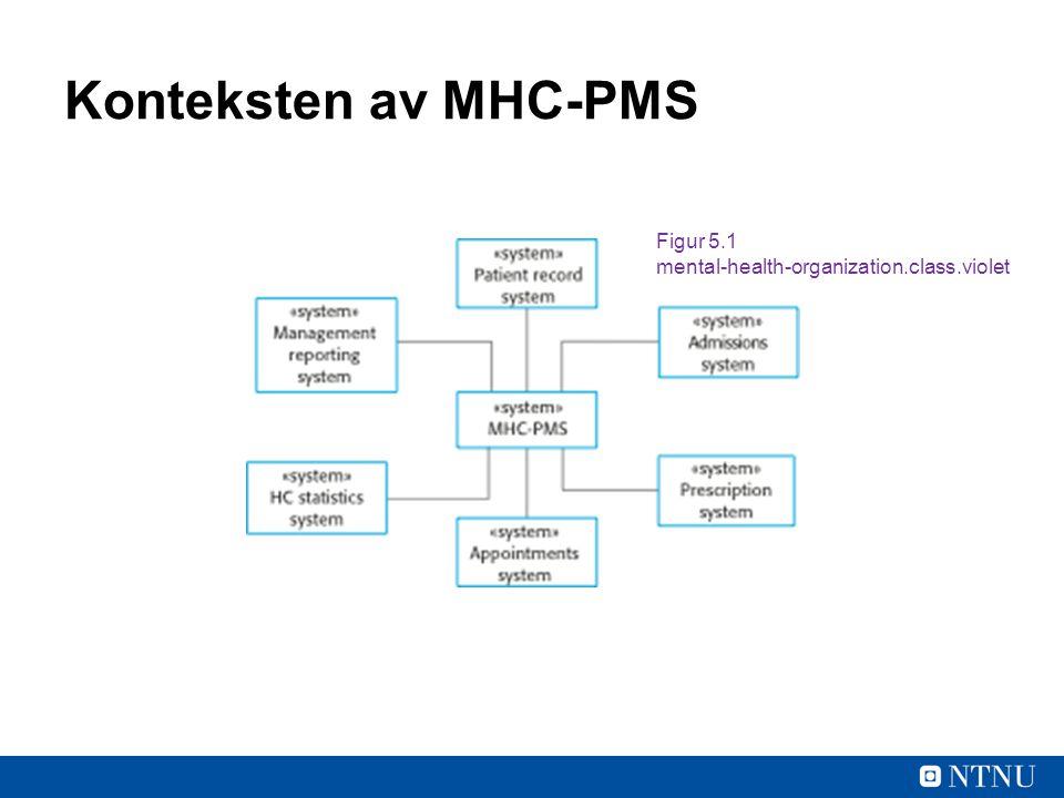 Konteksten av MHC-PMS Figur 5.1