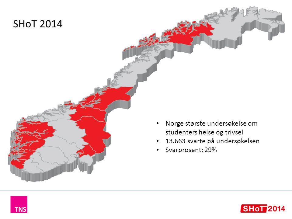 SHoT 2014 Norge største undersøkelse om studenters helse og trivsel