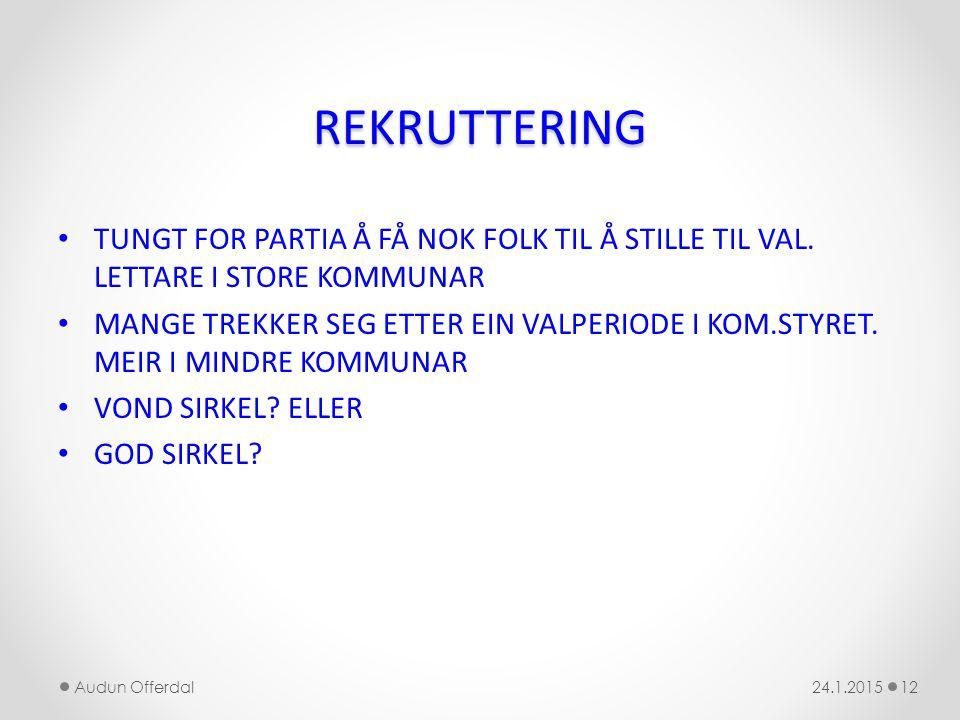 REKRUTTERING TUNGT FOR PARTIA Å FÅ NOK FOLK TIL Å STILLE TIL VAL. LETTARE I STORE KOMMUNAR.