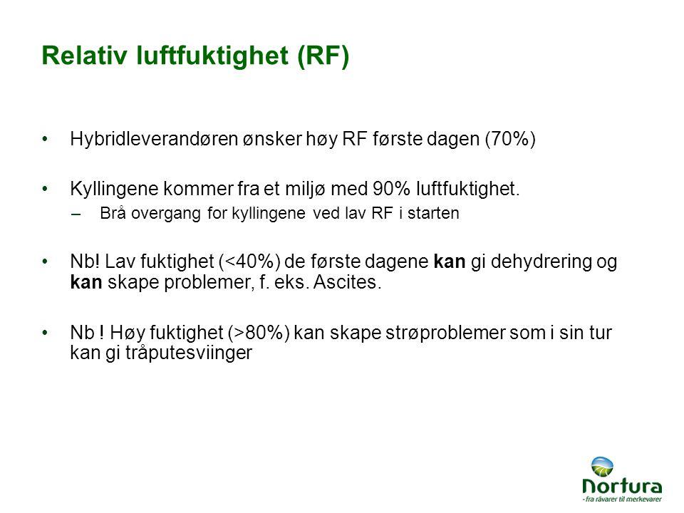 Relativ luftfuktighet (RF)