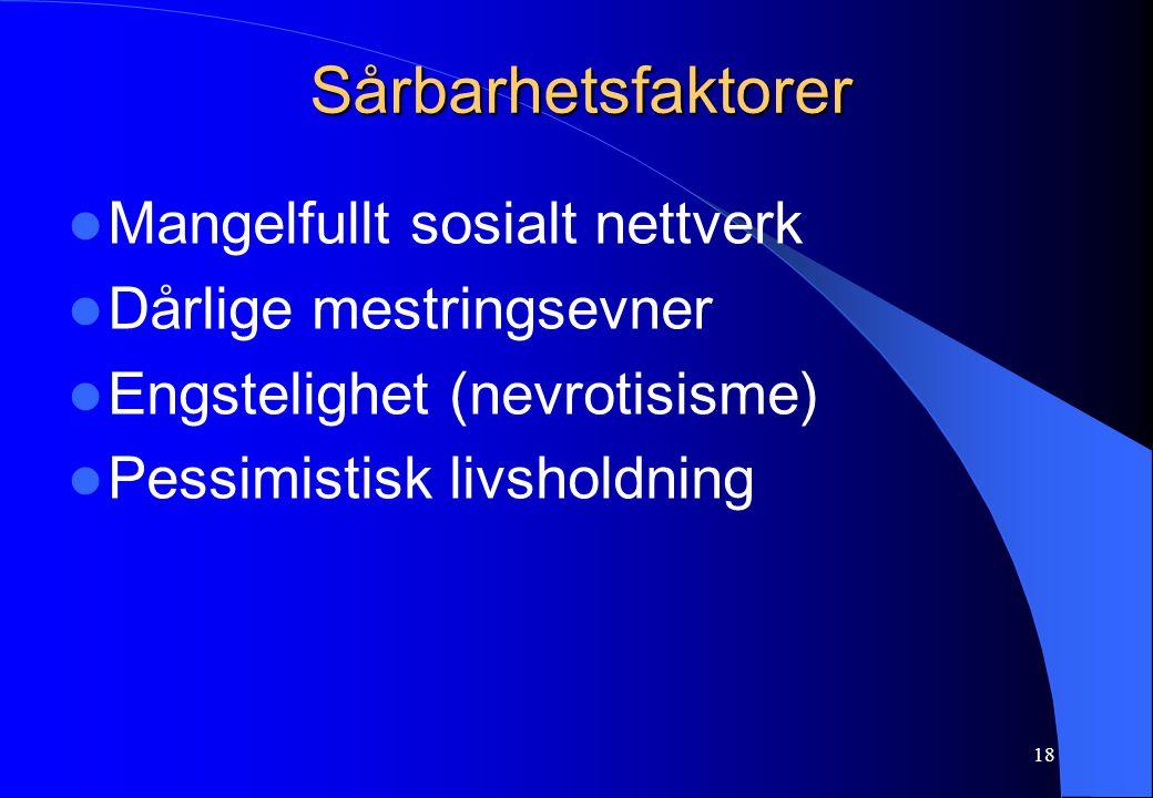 Sårbarhetsfaktorer Mangelfullt sosialt nettverk Dårlige mestringsevner