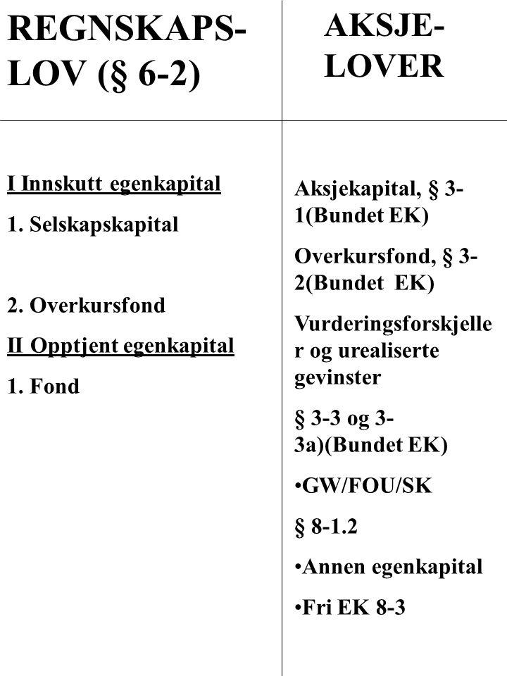 REGNSKAPS-LOV (§ 6-2) AKSJE-LOVER Aksjekapital, § 3-1(Bundet EK)