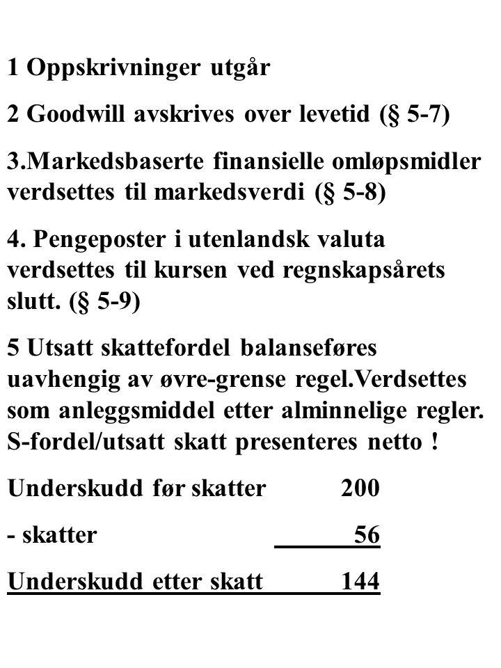 1 Oppskrivninger utgår 2 Goodwill avskrives over levetid (§ 5-7) 3.Markedsbaserte finansielle omløpsmidler verdsettes til markedsverdi (§ 5-8)