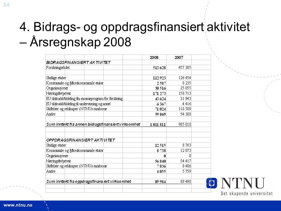 4. Bidrags- og oppdragsfinansiert aktivitet – Årsregnskap 2008
