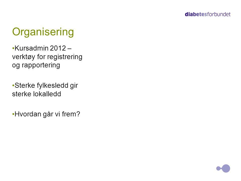 Organisering Kursadmin 2012 – verktøy for registrering og rapportering