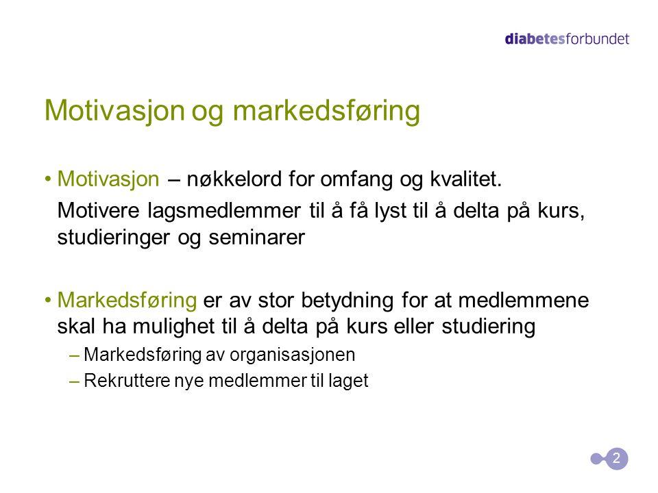 Motivasjon og markedsføring