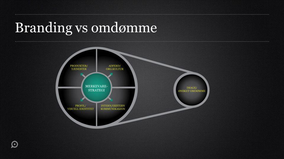 Branding vs omdømme