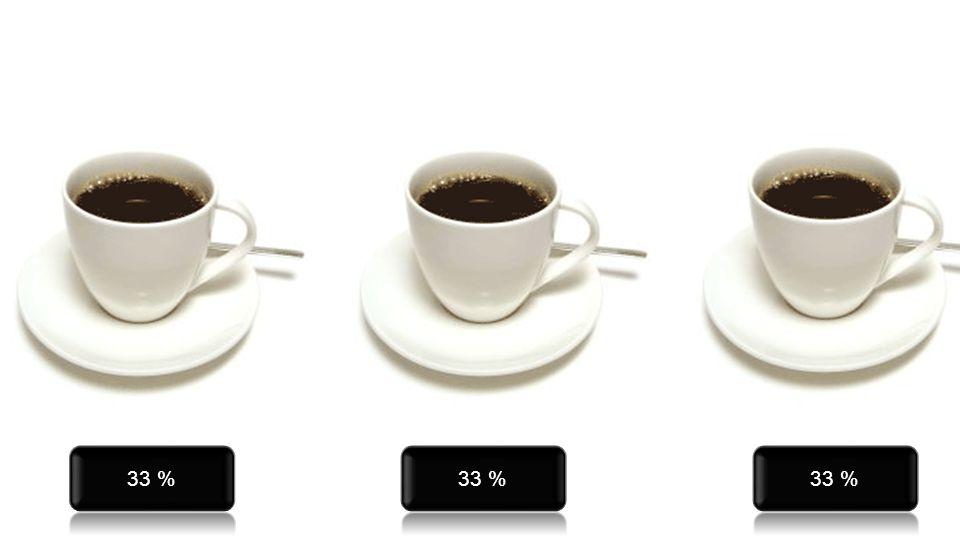 33 % 33 % 33 %