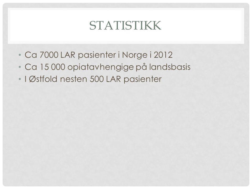 Statistikk Ca 7000 LAR pasienter i Norge i 2012