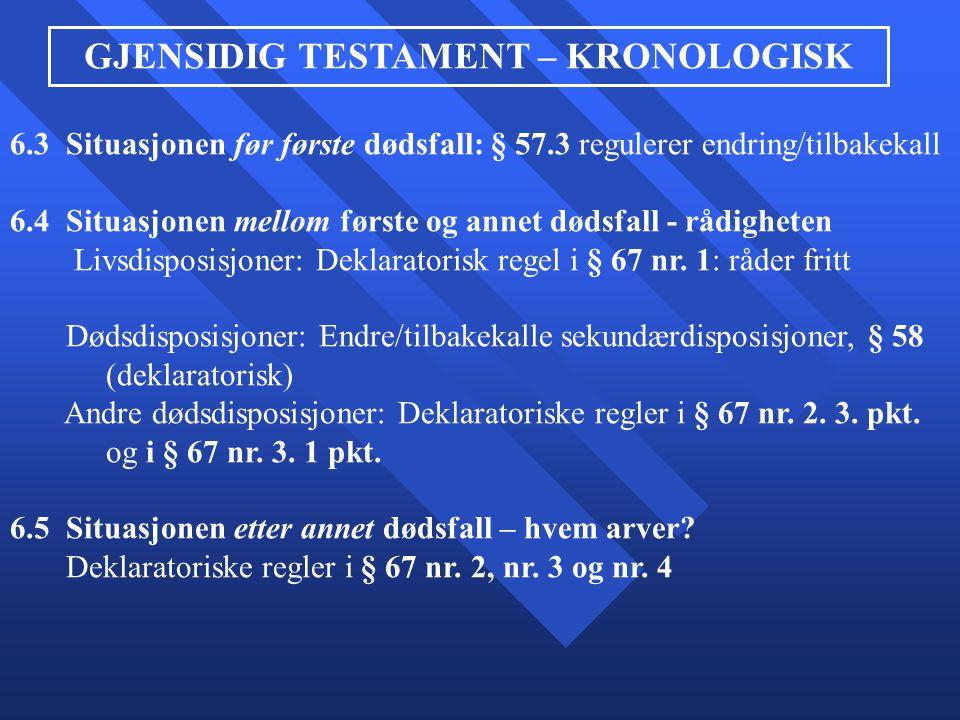 GJENSIDIG TESTAMENT – KRONOLOGISK