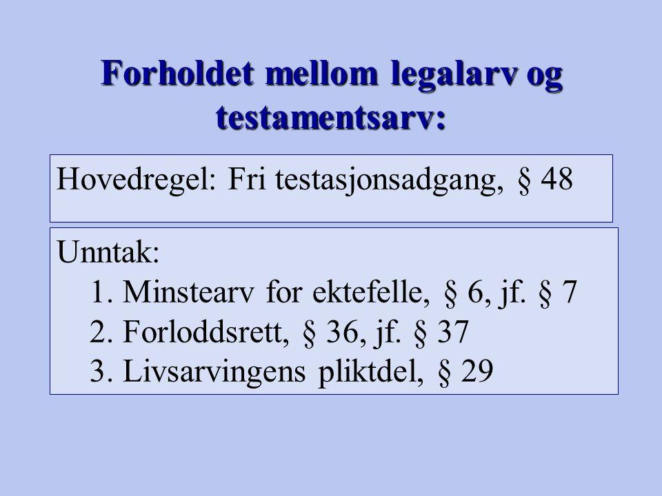 Forholdet mellom legalarv og testamentsarv: