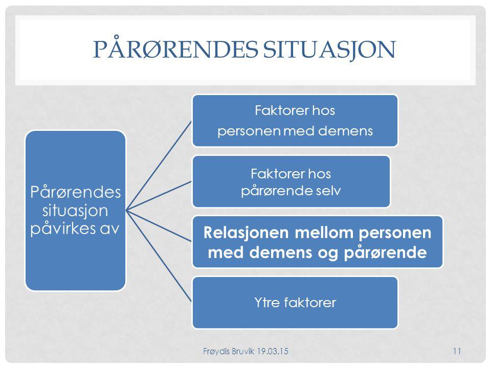 Relasjonen mellom personen med demens og pårørende