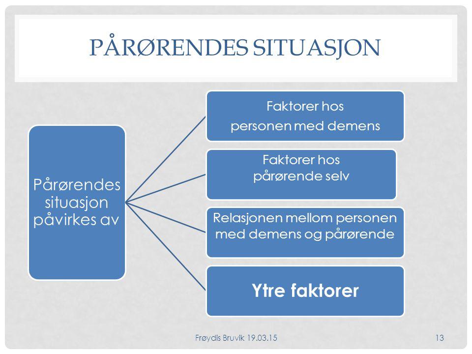 Pårørendes situasjon Ytre faktorer Pårørendes situasjon påvirkes av