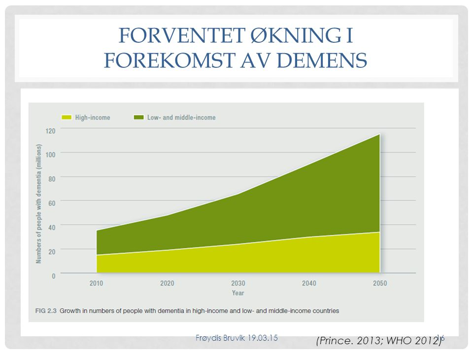 Forventet økning i forekomst av demens