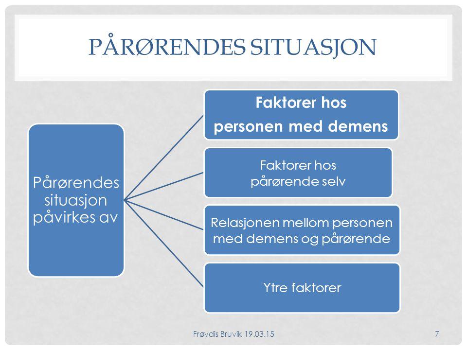 Pårørendes situasjon Faktorer hos Pårørendes situasjon påvirkes av
