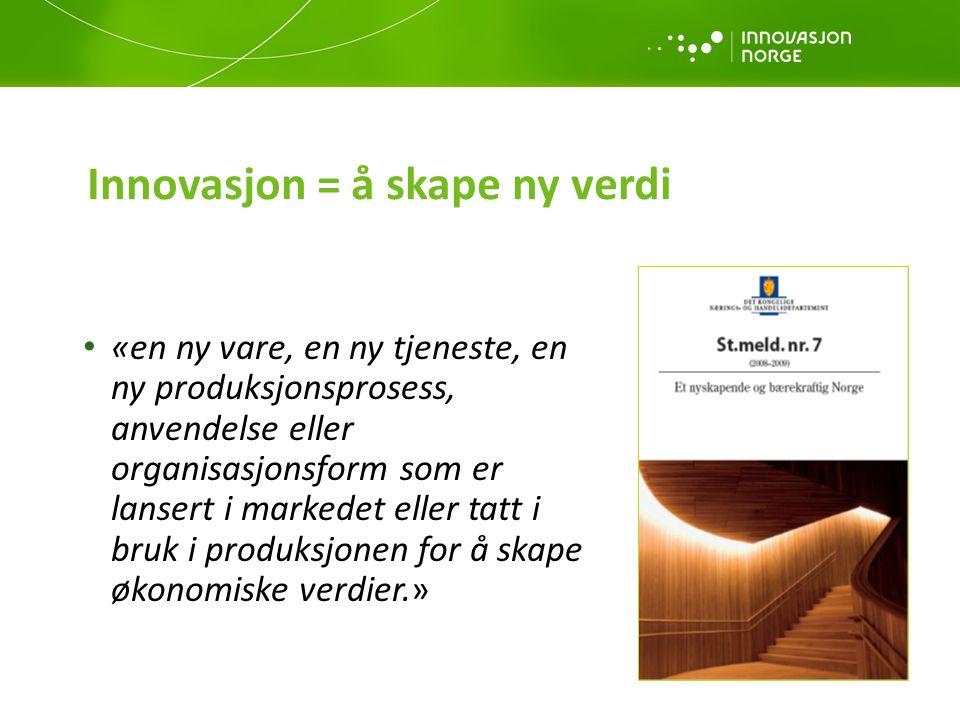 Innovasjon = å skape ny verdi