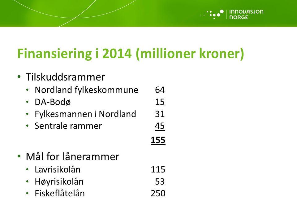 Finansiering i 2014 (millioner kroner)