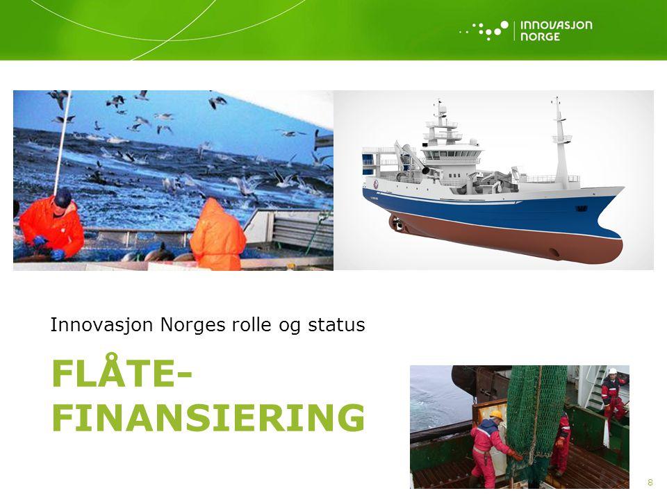 Innovasjon Norges rolle og status