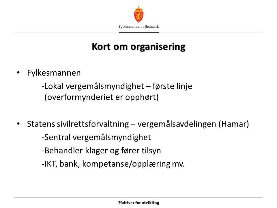 Kort om organisering Fylkesmannen