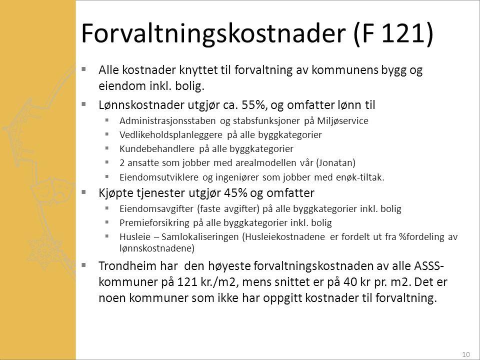 Forvaltningskostnader (F 121)