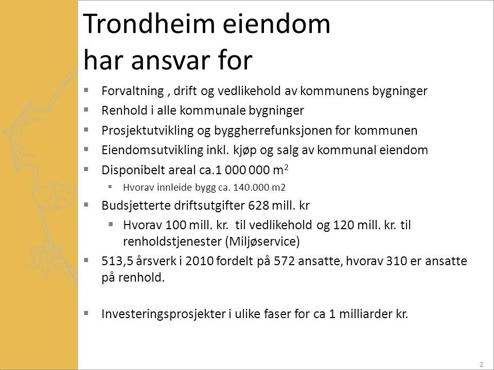 Trondheim eiendom har ansvar for