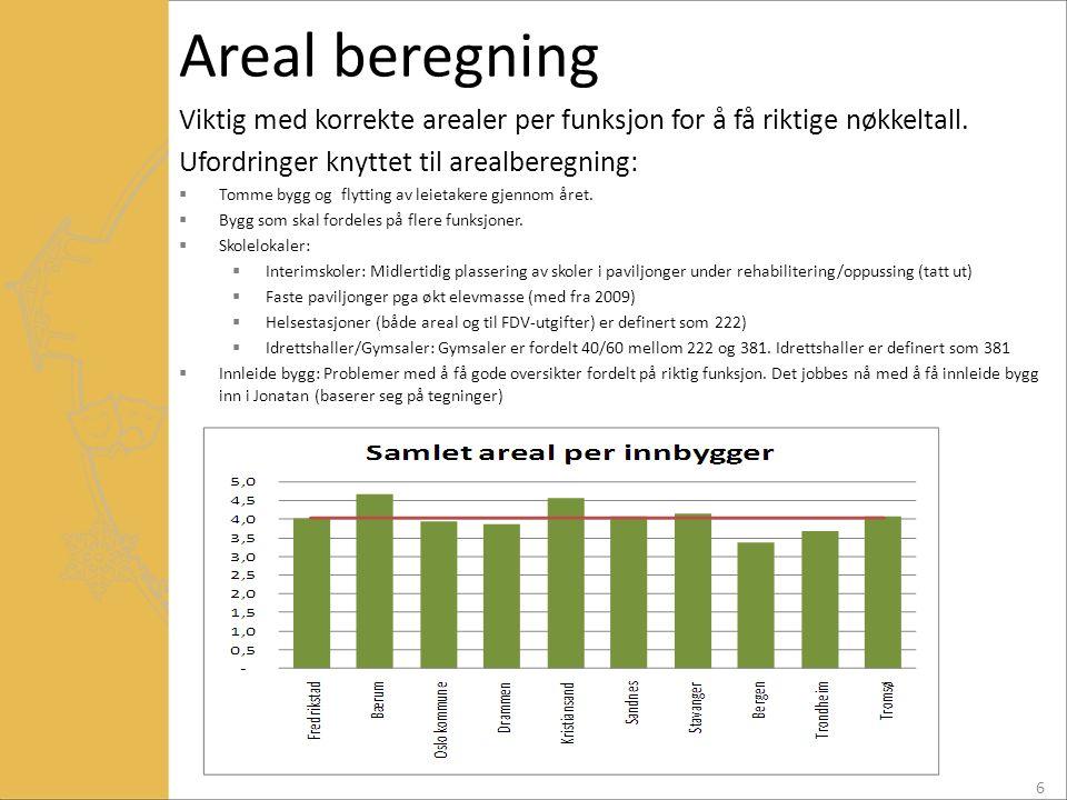Areal beregning Viktig med korrekte arealer per funksjon for å få riktige nøkkeltall. Ufordringer knyttet til arealberegning: