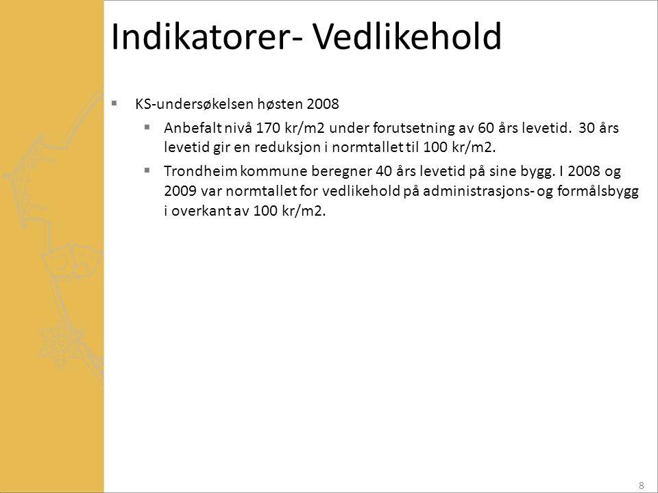 Indikatorer- Vedlikehold
