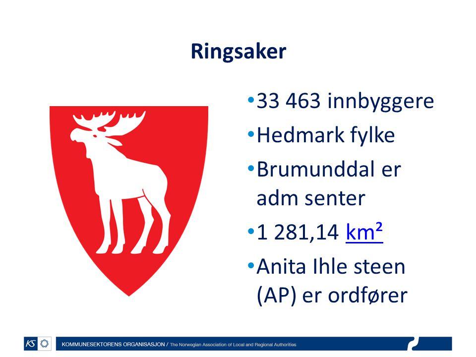 Ringsaker 33 463 innbyggere. Hedmark fylke. Brumunddal er adm senter.