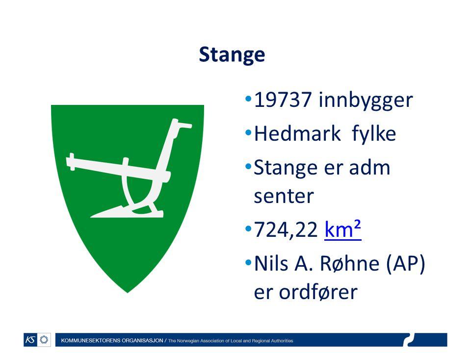 Stange 19737 innbygger. Hedmark fylke. Stange er adm senter.