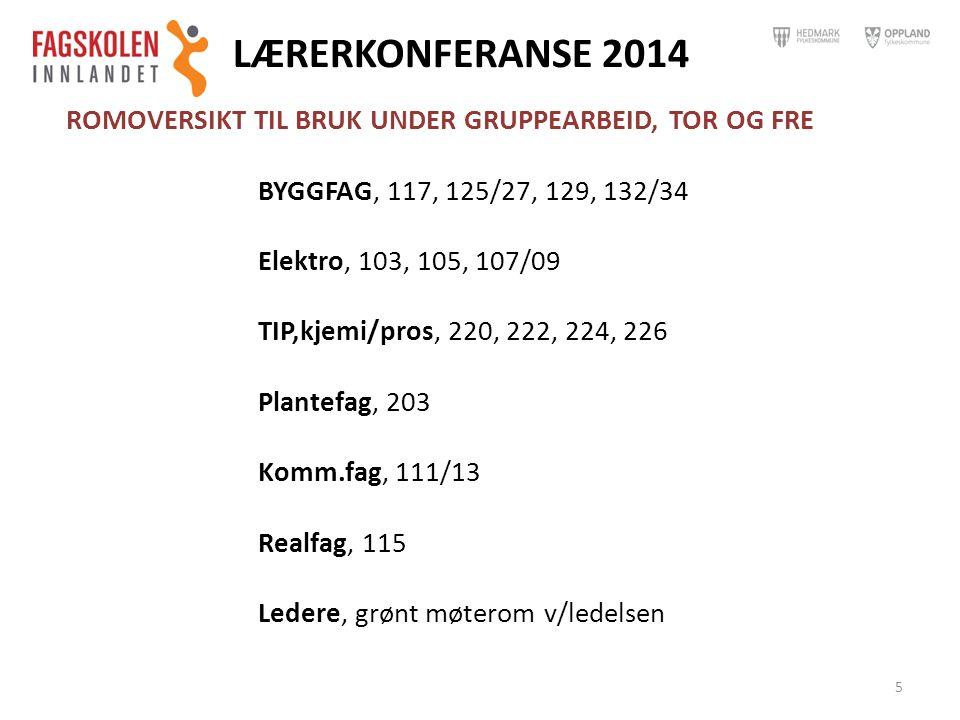 LÆRERKONFERANSE 2014 ROMOVERSIKT TIL BRUK UNDER GRUPPEARBEID, TOR OG FRE. BYGGFAG, 117, 125/27, 129, 132/34.