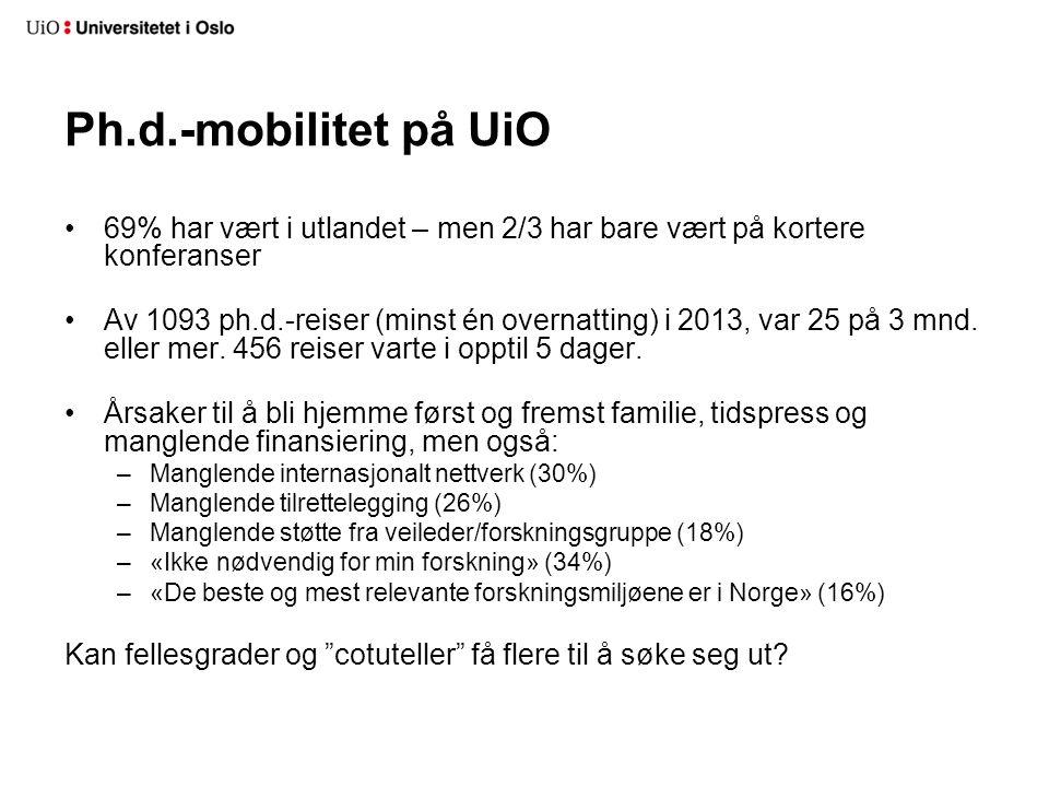 Ph.d.-mobilitet på UiO 69% har vært i utlandet – men 2/3 har bare vært på kortere konferanser.