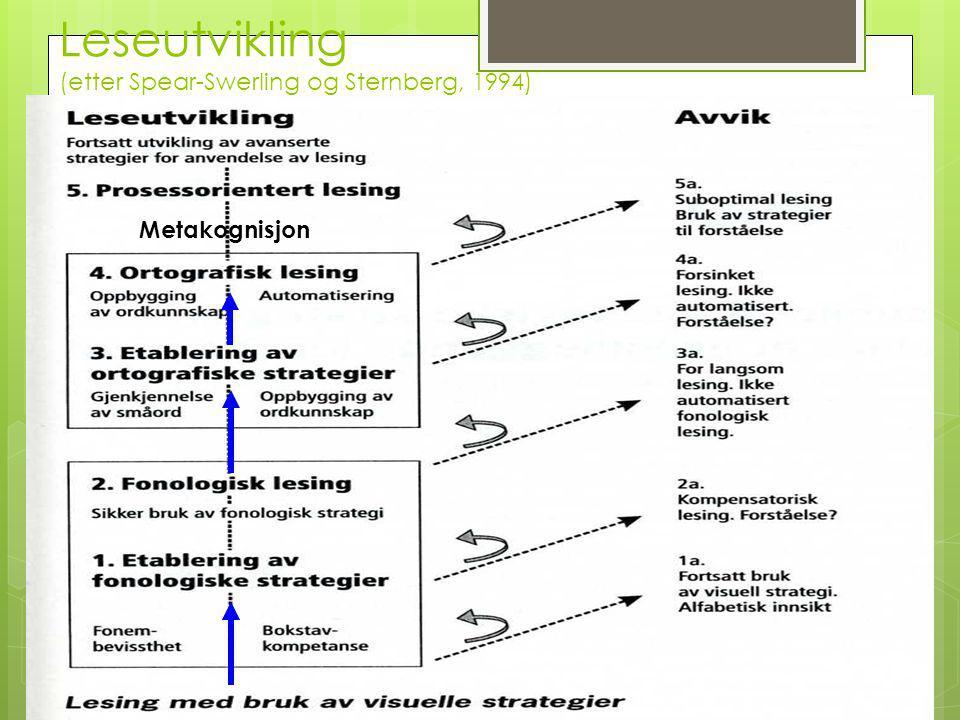 Leseutvikling (etter Spear-Swerling og Sternberg, 1994)