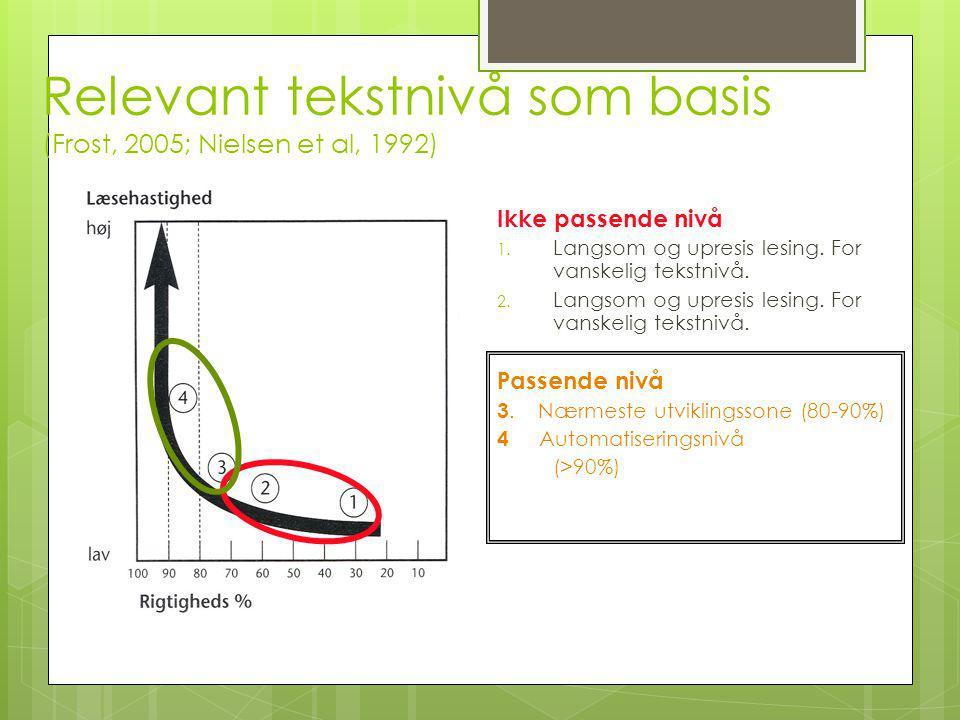 Relevant tekstnivå som basis (Frost, 2005; Nielsen et al, 1992)