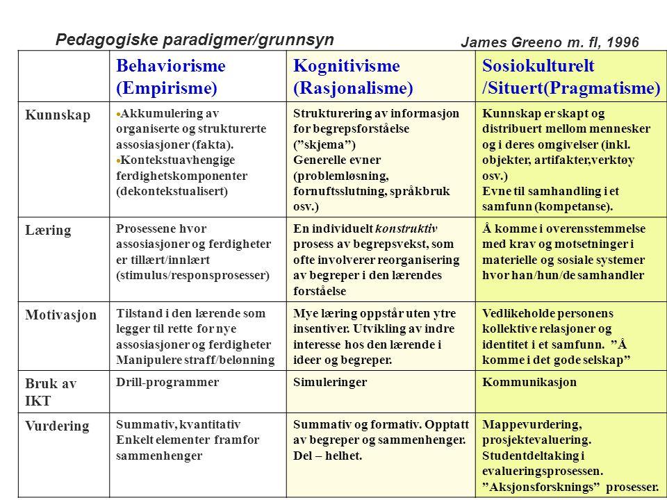 Behaviorisme (Empirisme) Kognitivisme (Rasjonalisme)