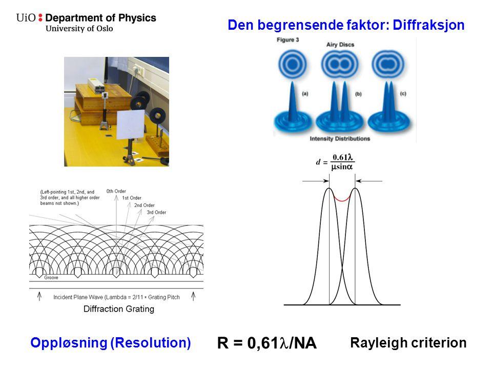 R = 0,61l/NA Den begrensende faktor: Diffraksjon