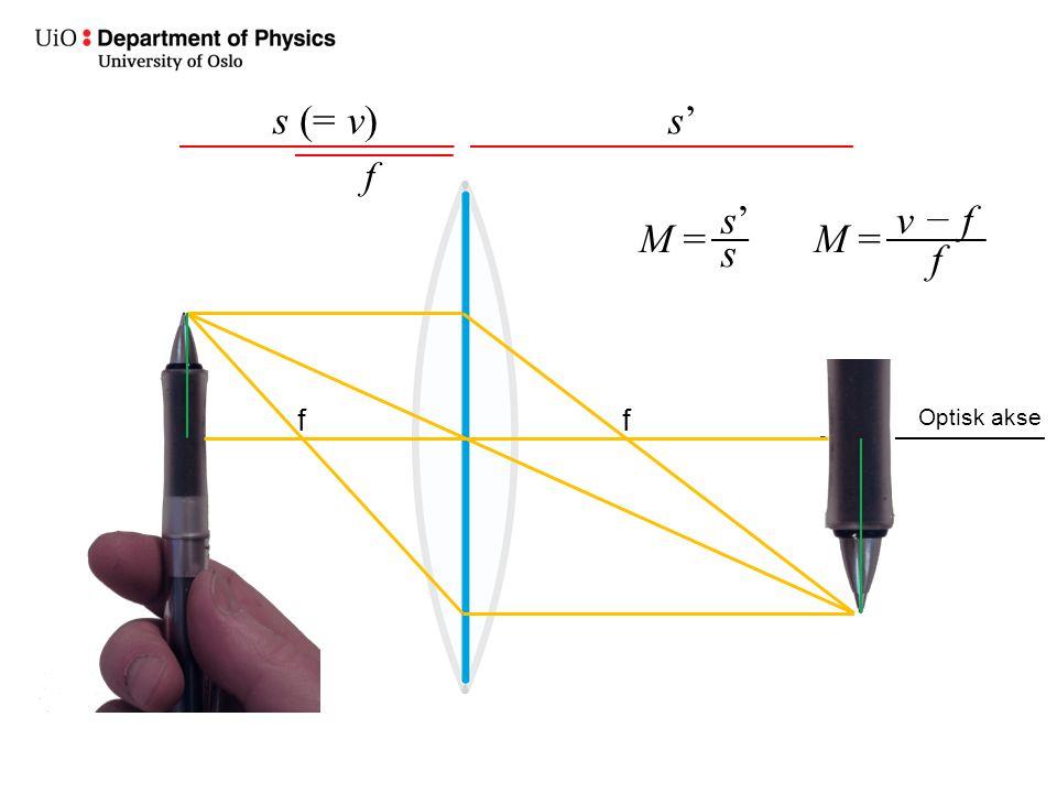 s (= v) s' f M = s' s M = v − f f f f Optisk akse