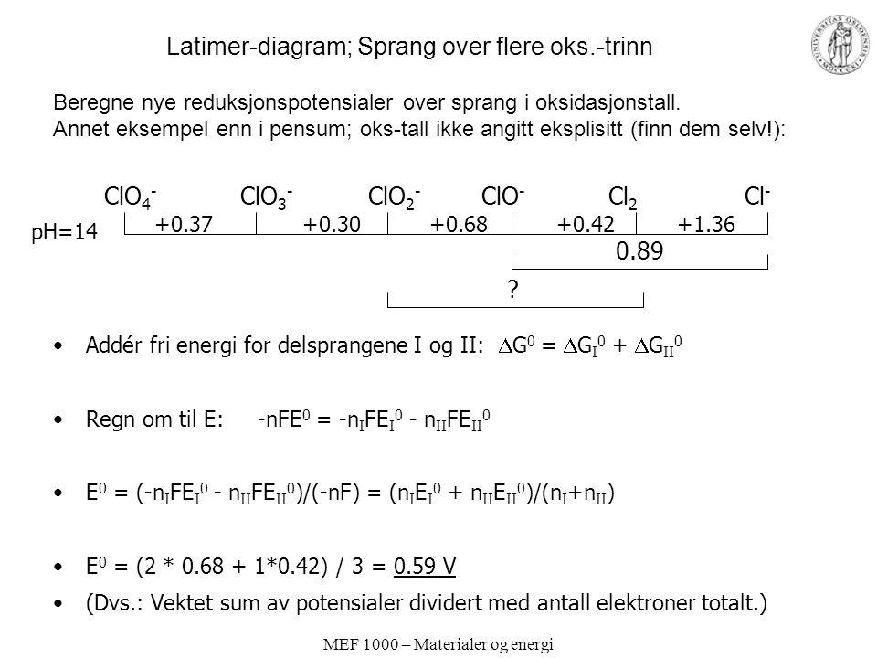 Latimer-diagram; Sprang over flere oks.-trinn