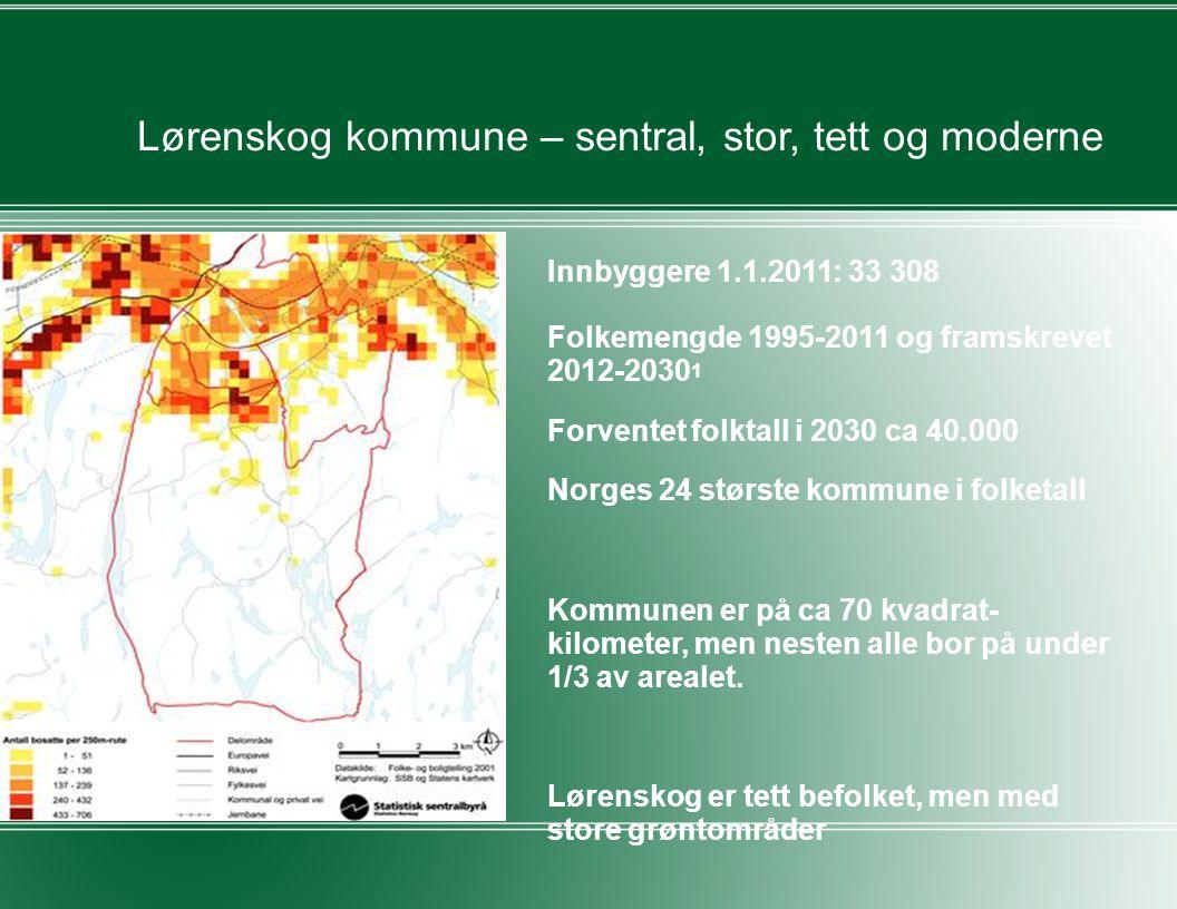 Lørenskog kommune – sentral, stor, tett og moderne
