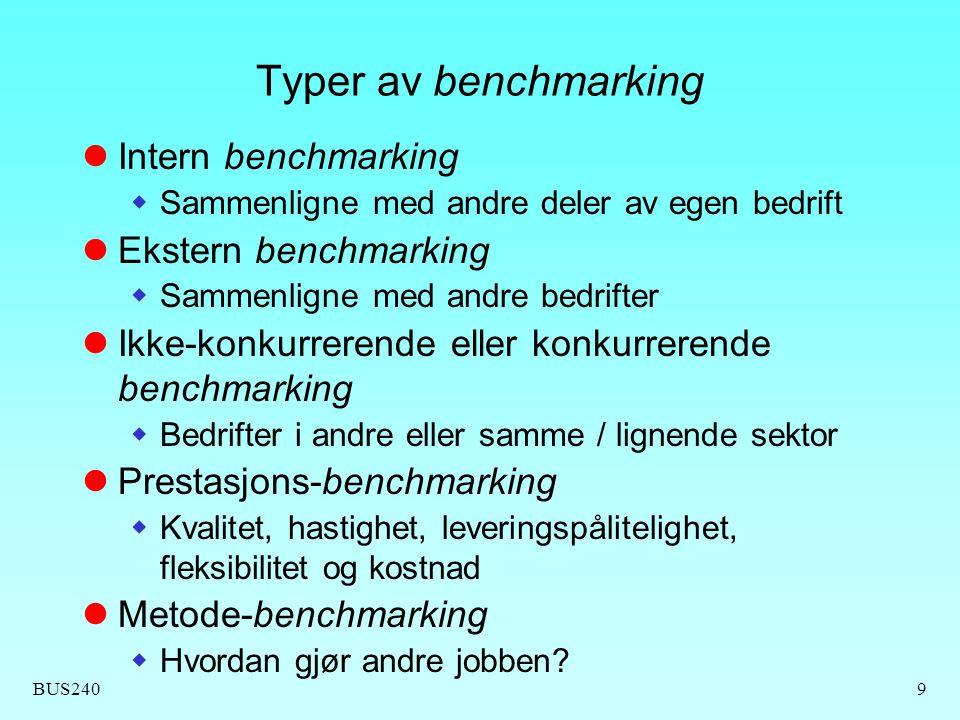 Typer av benchmarking Intern benchmarking Ekstern benchmarking