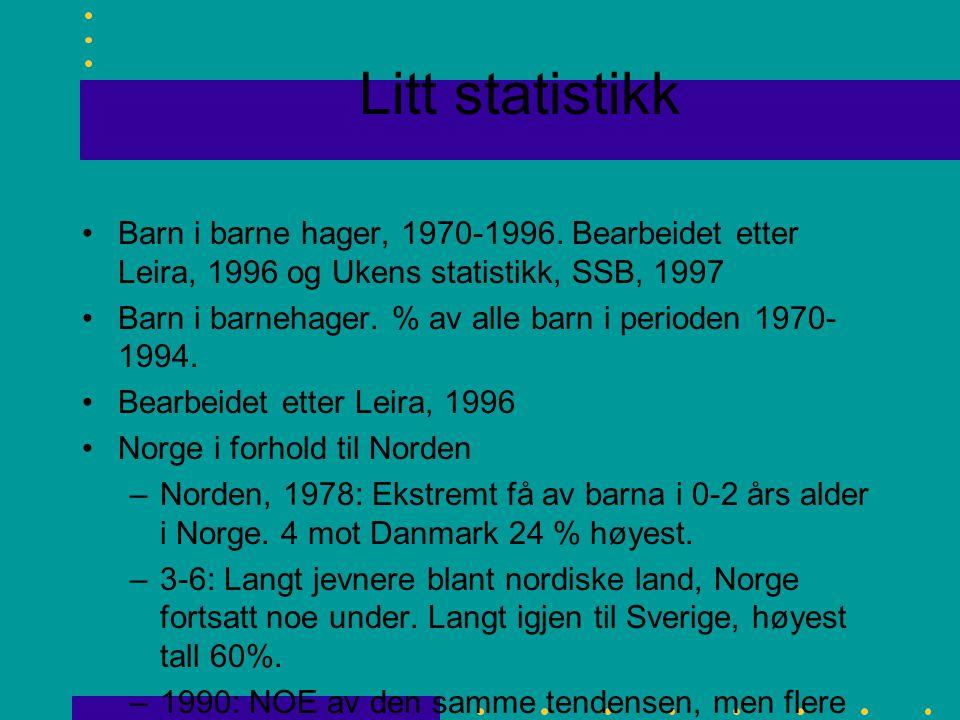Litt statistikk Barn i barne hager, 1970-1996. Bearbeidet etter Leira, 1996 og Ukens statistikk, SSB, 1997.