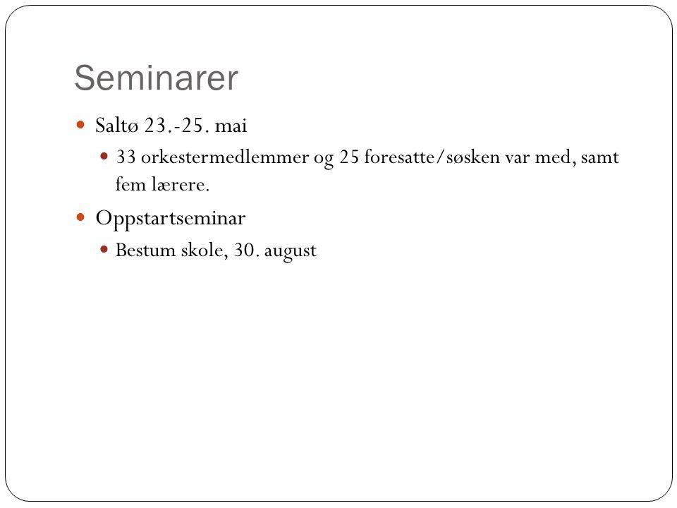 Seminarer Saltø 23.-25. mai Oppstartseminar