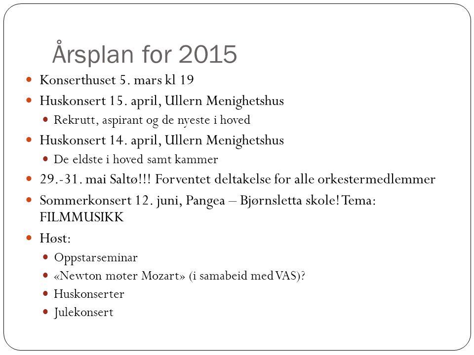 Årsplan for 2015 Konserthuset 5. mars kl 19