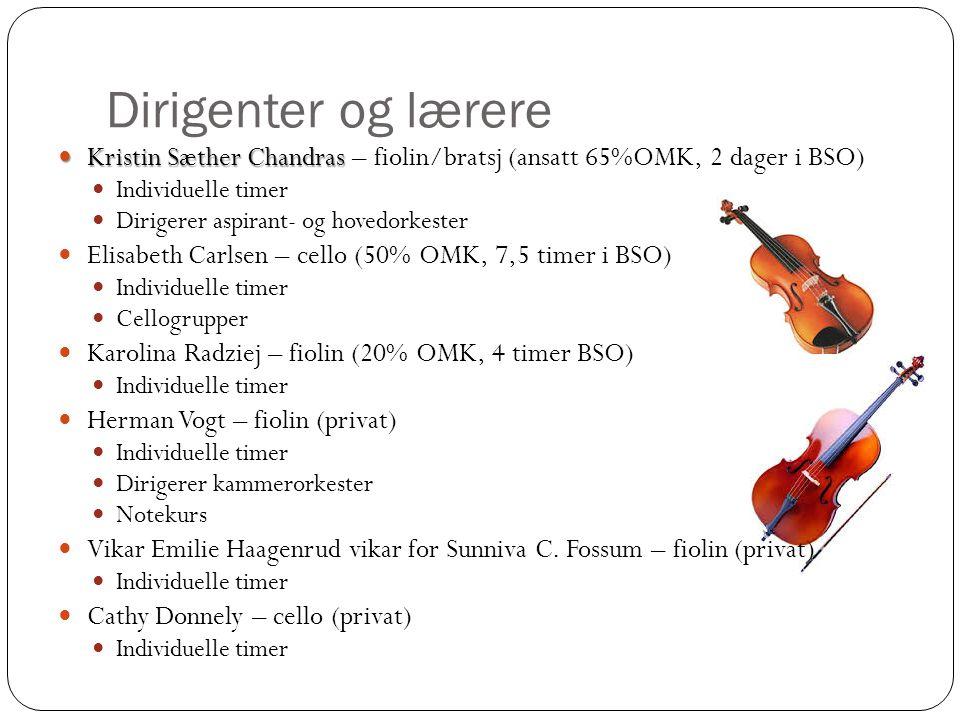 Dirigenter og lærere Kristin Sæther Chandras – fiolin/bratsj (ansatt 65%OMK, 2 dager i BSO) Individuelle timer.