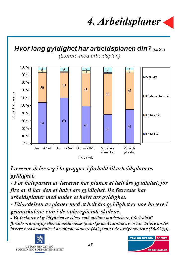 4. Arbeidsplaner Hvor lang gyldighet har arbeidsplanen din (su 28)