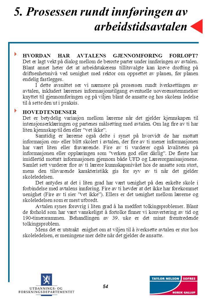 5. Prosessen rundt innføringen av arbeidstidsavtalen